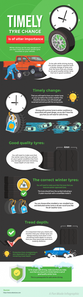 All-weather tyres